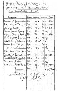 Hyresgästförteckning över de första hyresgästerna